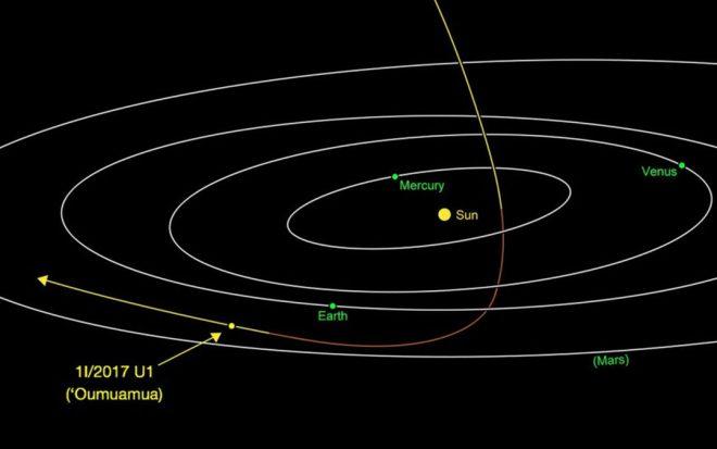 oumuamua-c-1078x676